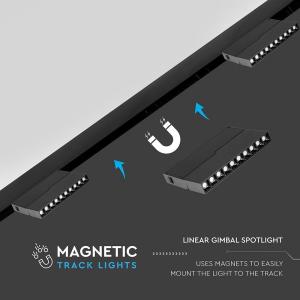 LED Магнитни Прожектори